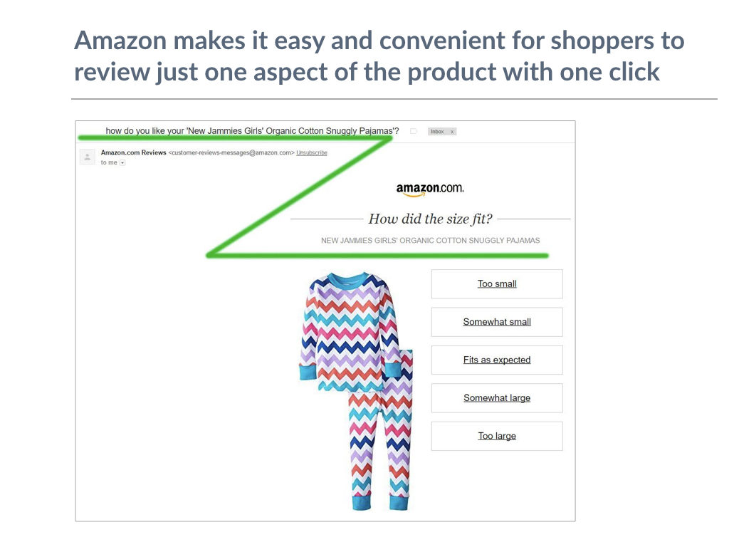 Amazon makes it easy and convenient for shoppers to review just one aspect of the product with one click